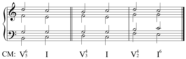 Seventh chords david kulma dominant seventh chord inversions hexwebz Choice Image