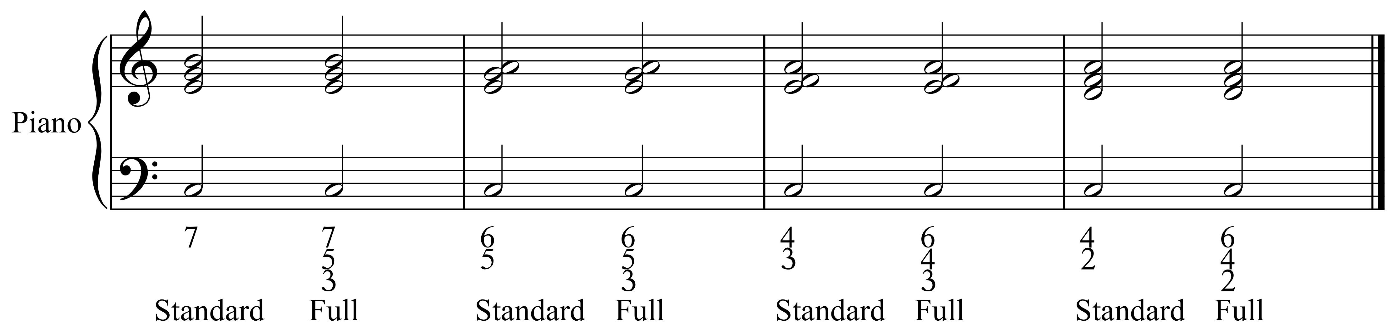 Lead sheet figured bass symbols view symbol buycottarizona