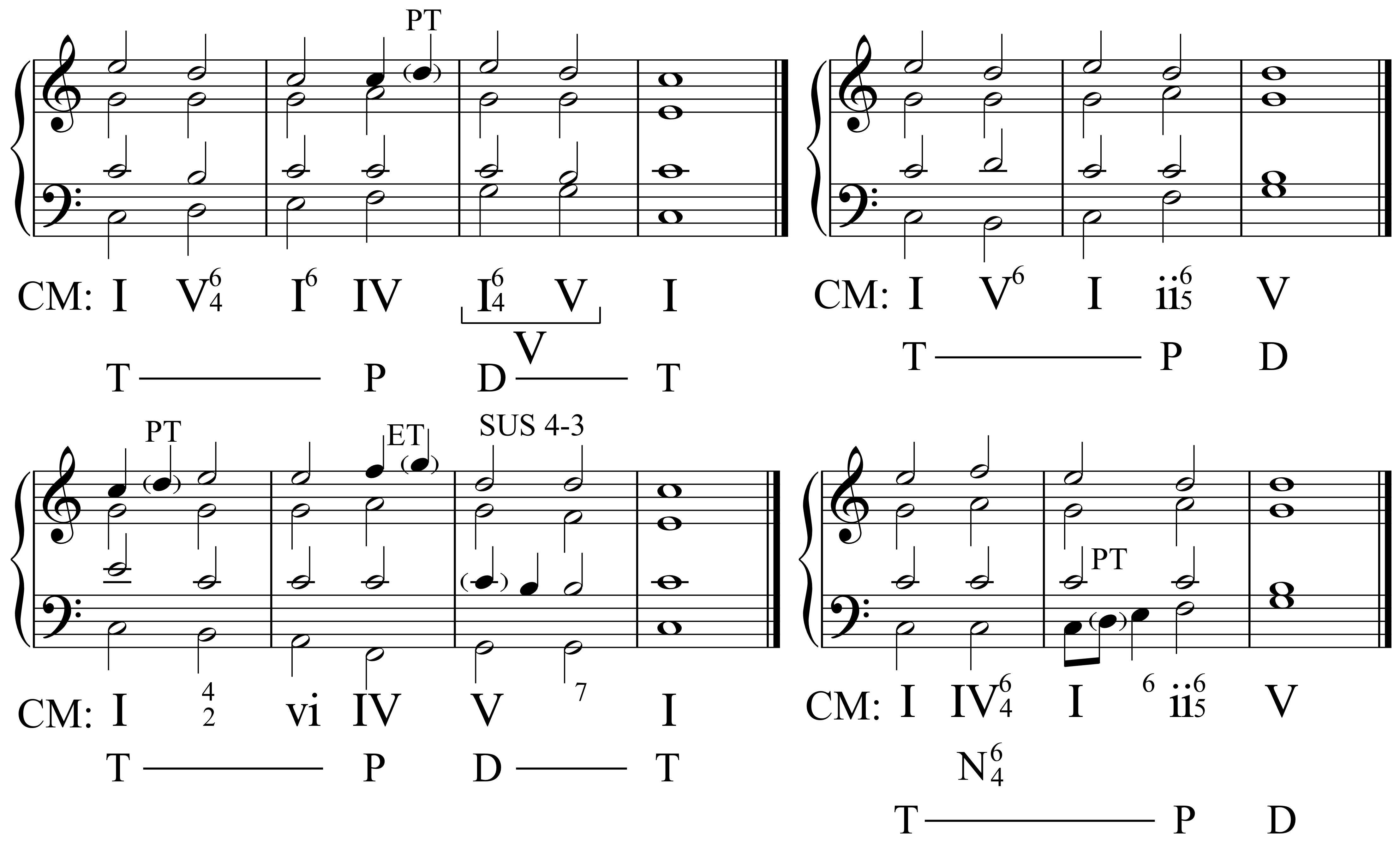 Harmonic function david kulma substitution hexwebz Gallery