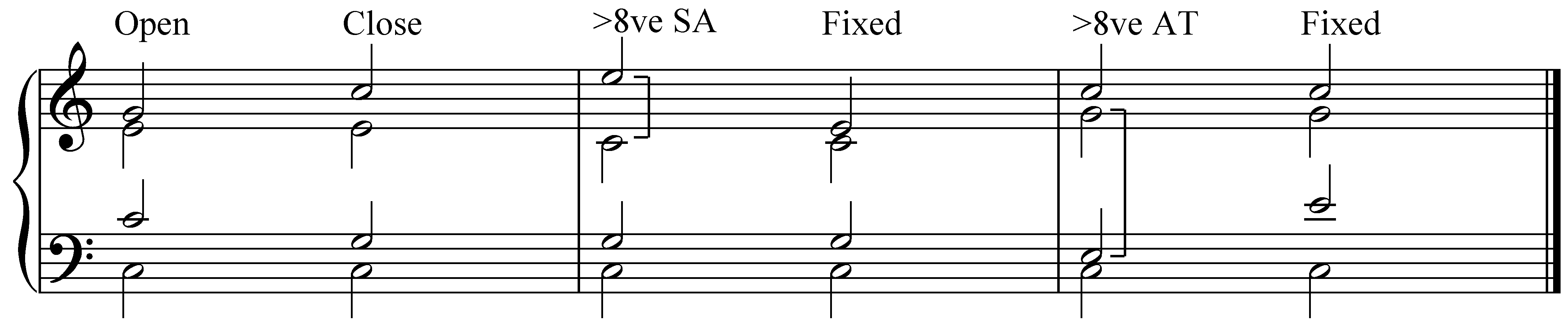 a2 note