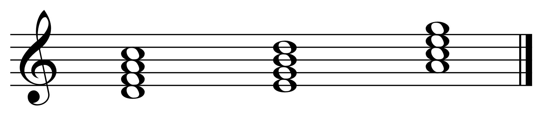 Triads and Seventh Chords | David Kulma